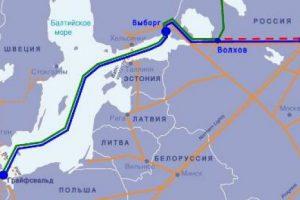 СМИ узнали, чем закончился запрос Польши на поставки газа в обход Украины