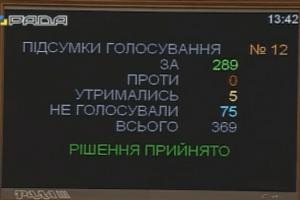 Рада приняла еще один закон для роста экономики Украины