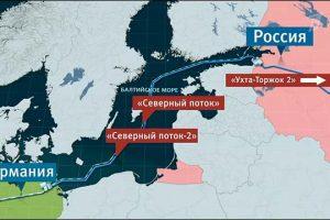 Киев пошел войной на «Северный поток»