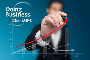 Украина поднялась на 5 позиций в рейтинге Doing Business и заняла 71 место